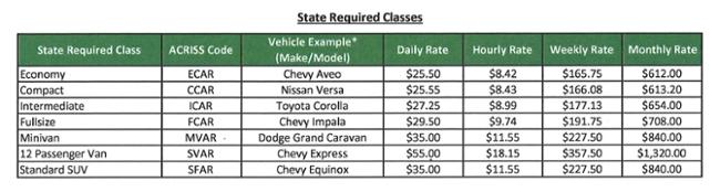 Enterprise/National Car Rental